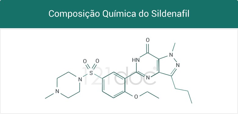 ingrediente activo do Sildenafil genérico