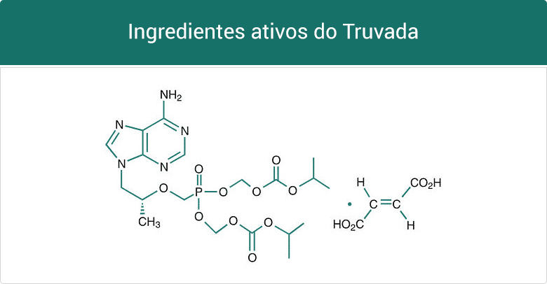 composicao-do-medicamento-truvada