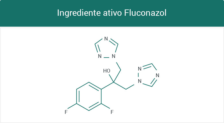 Ingrediente ativo Fluconazol