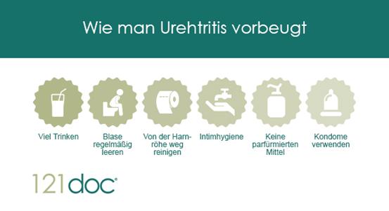 unspezifische urethritis behandlung
