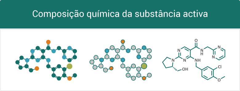 Composição química da substância activa - propecia (Finasterida)