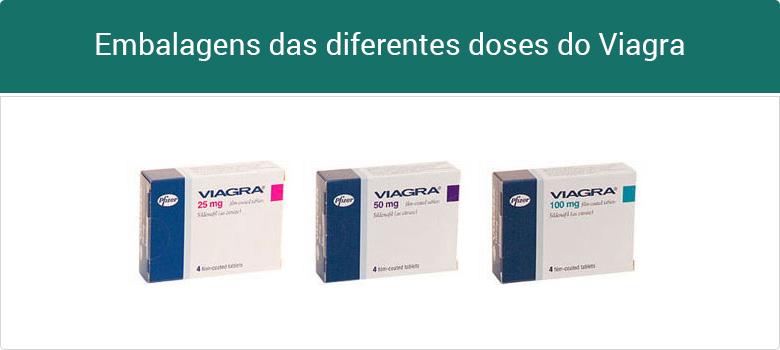 embalagens-doses-viagra