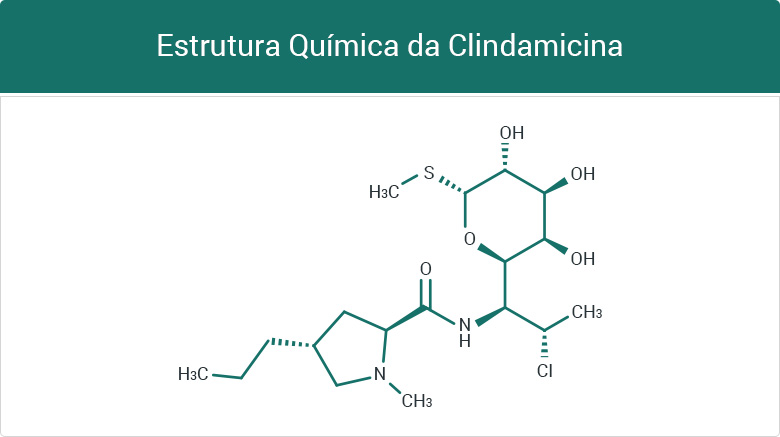 Estrutura Química da Clindamicina