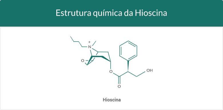 estrutura quimica da hioscina