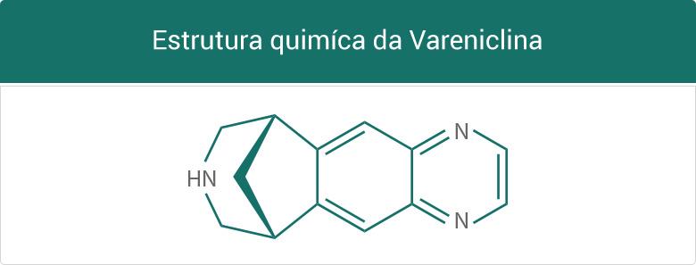 Estrutura quimíca da Vareniclina