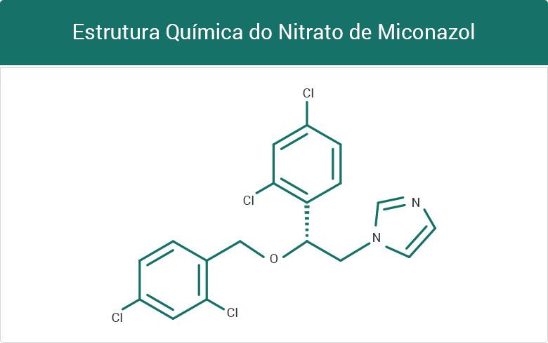 estrutura-quimica-nitrato-miconazol