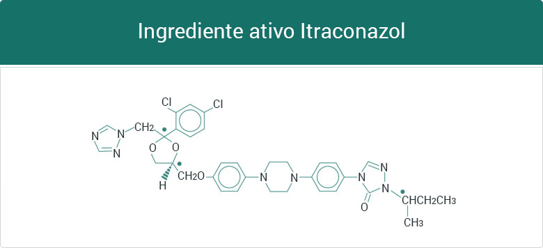 Ingrediente ativo Itraconazol