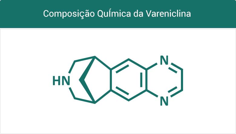 o ingrediente activo vareniclina