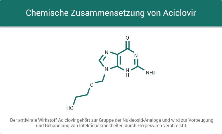 Chemische Zusammensetzung von Aciclovir