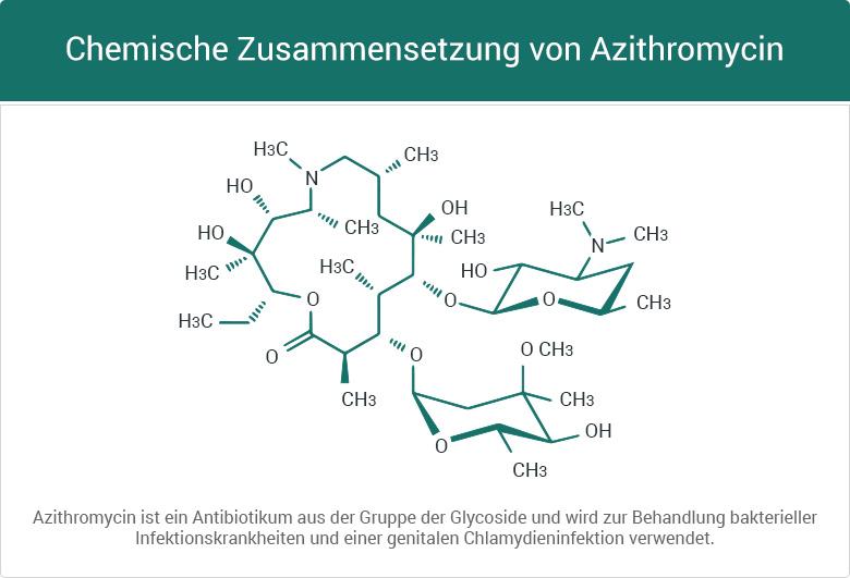 Chemische Zusammensetzung von Azithromycin
