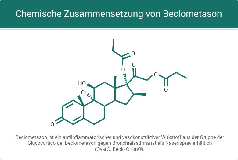 Chemische Zusammensetzung von Beclometason
