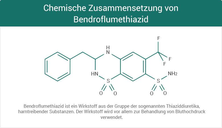 Chemische Zusammensetzung von Bendroflumethiazid
