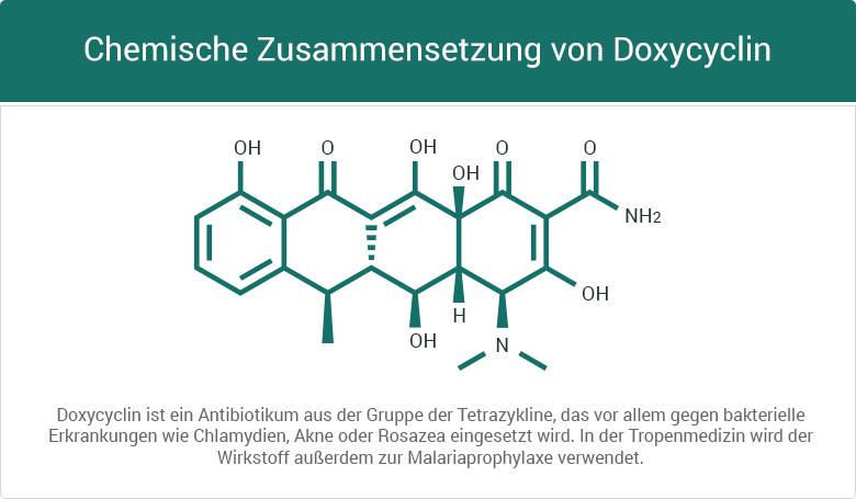 Chemische Zusammensetzung von Doxycyclin Malaria Geschlechtskrankheiten Chlamydien Ureaplasma Mycoplasma Urethritis