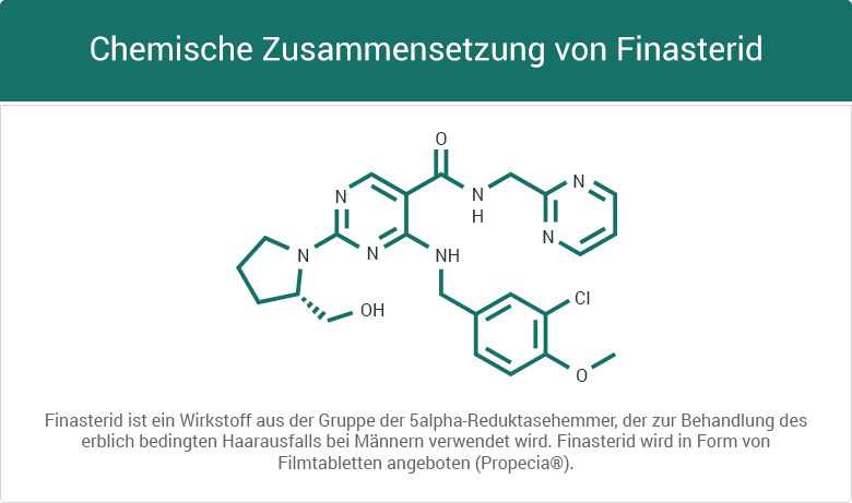 Chemische Zusammensetzung von Finasterid