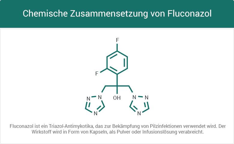 Chemische Zusammensetzung von Fluconazol Diflucan