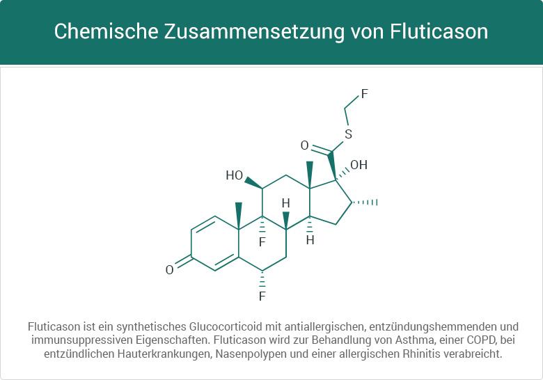 Chemische Zusammensetzung von Fluticason