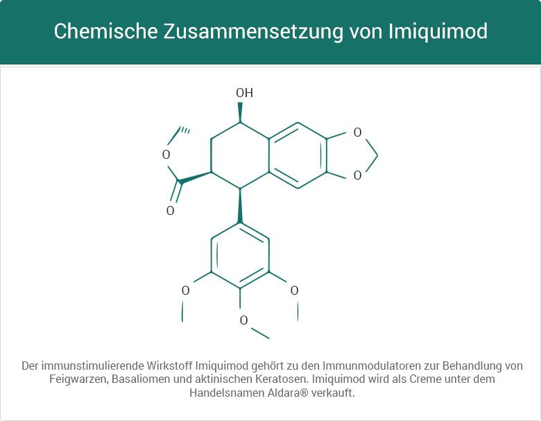 Chemische Zusammensetzung von Imiquimod