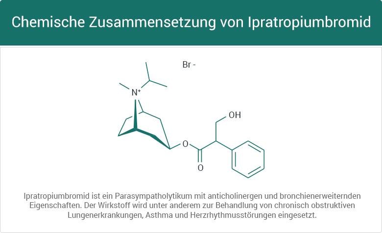 Chemische Zusammensetzung von Ipratropiumbromid
