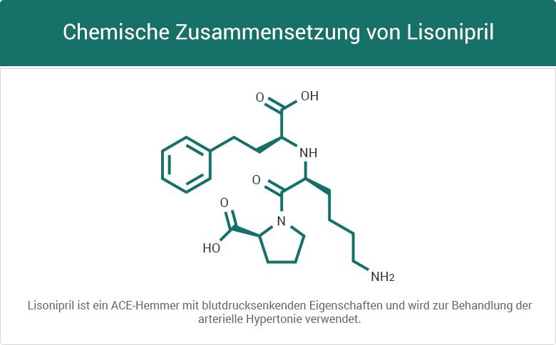 Chemische Zusammensetzung von Lisonipril