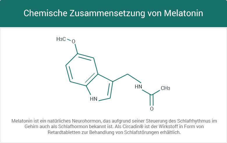 Chemische Zusammensetzung von Melatonin