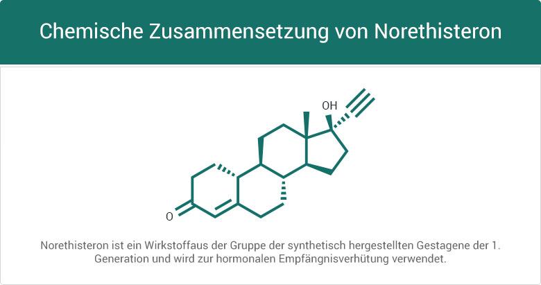 Chemische Zusammensetzung von Norethisteron