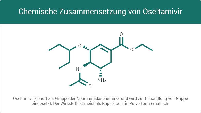Chemische Zusammensetzung von Oseltamivir