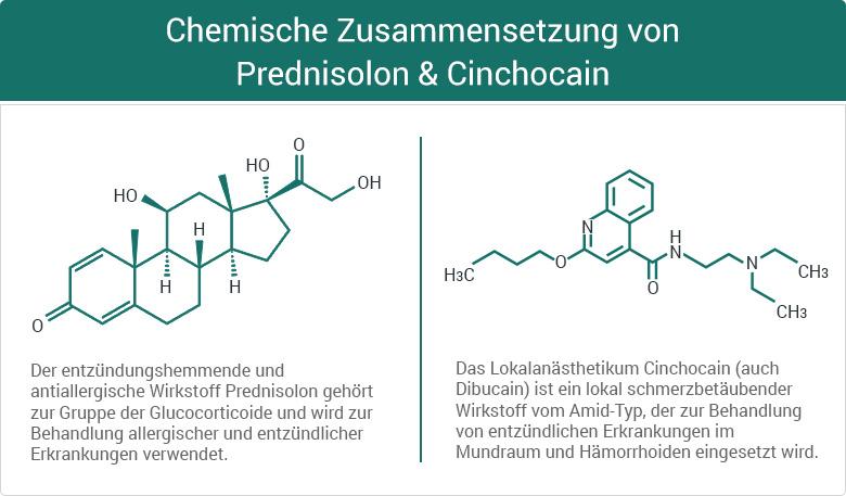 Chemische Zusammensetzung von Prednisolon & Cinchocain