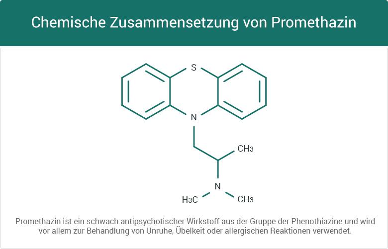 Chemische Zusammensetzung von Promethazin