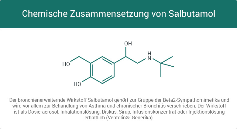 Chemische Zusammensetzung von Salbutamol