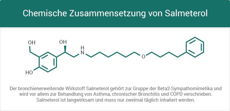 Chemische Zusammensetzung von Salmeterol