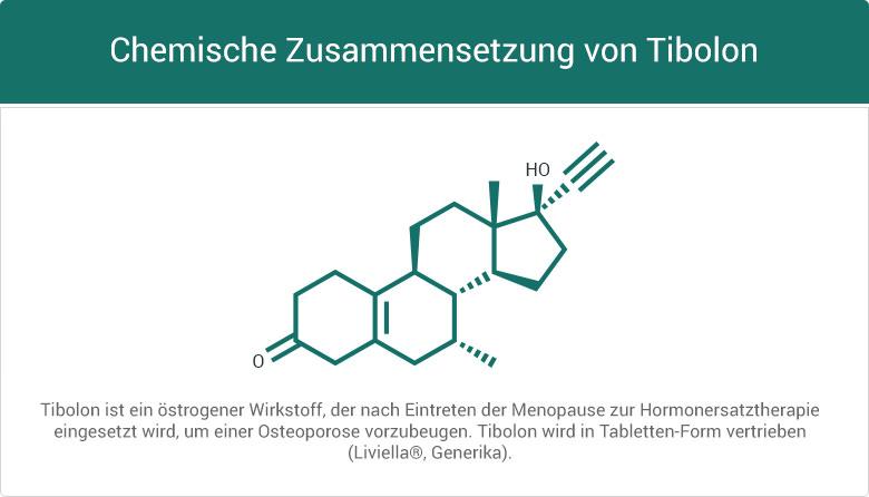 Chemische Zusammensetzung von Tibolon