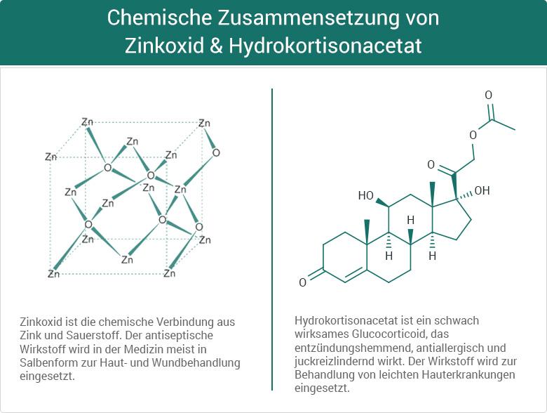 Chemische Zusammensetzung von Zinkoxid & Hydrokortisonacetat