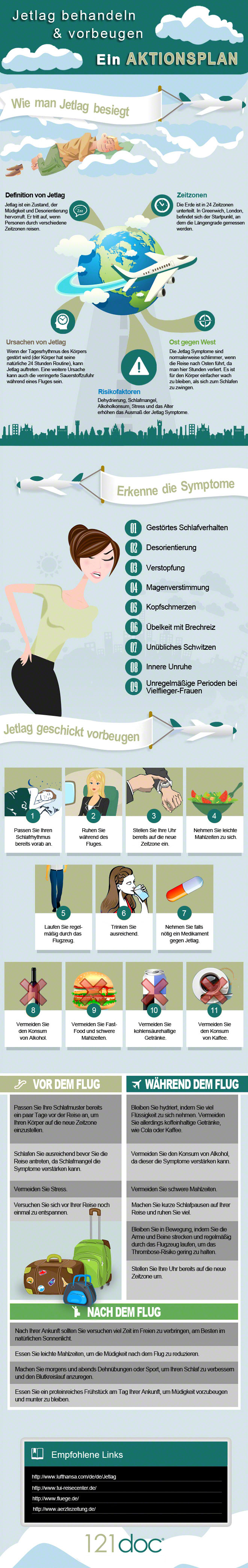 infographic-jetlag_121