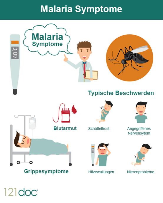 malaria_symptome