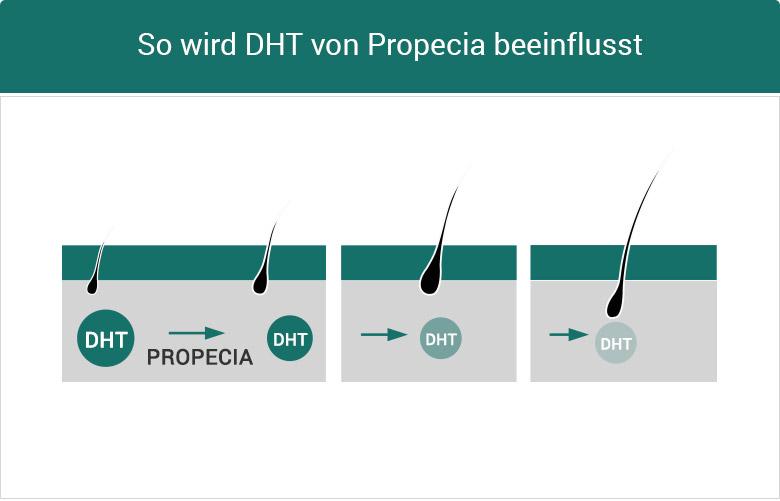propecia_b