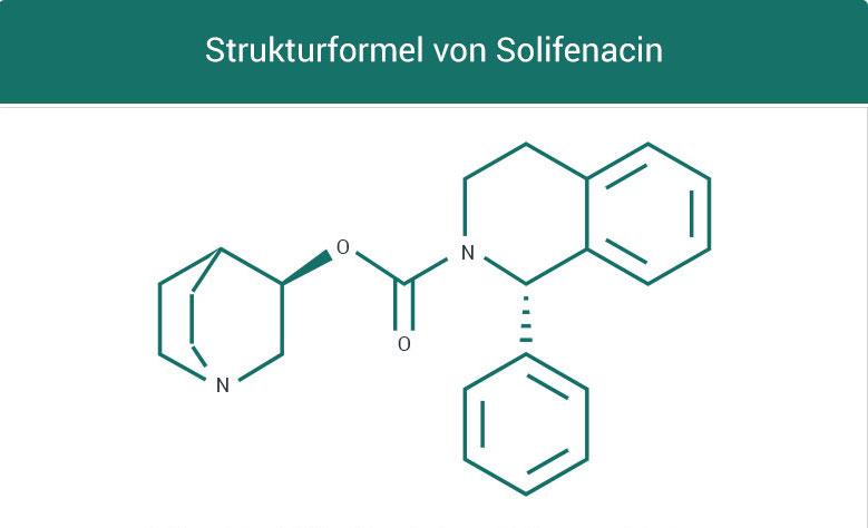Strukturformel von Solifenacin Vesikur Vesicare Inkontinenz Reizblase Behandlung