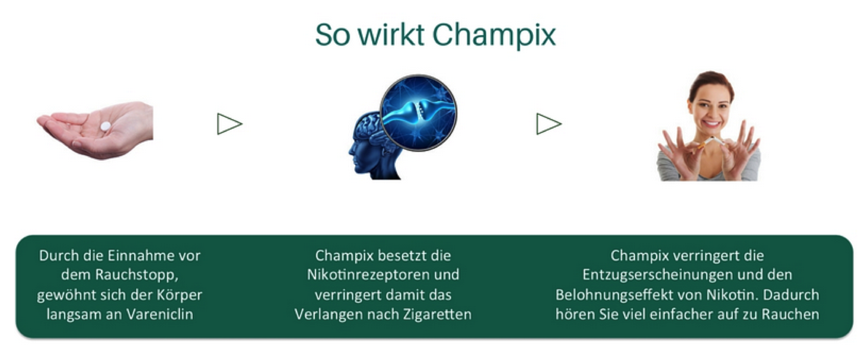 champix wirkung