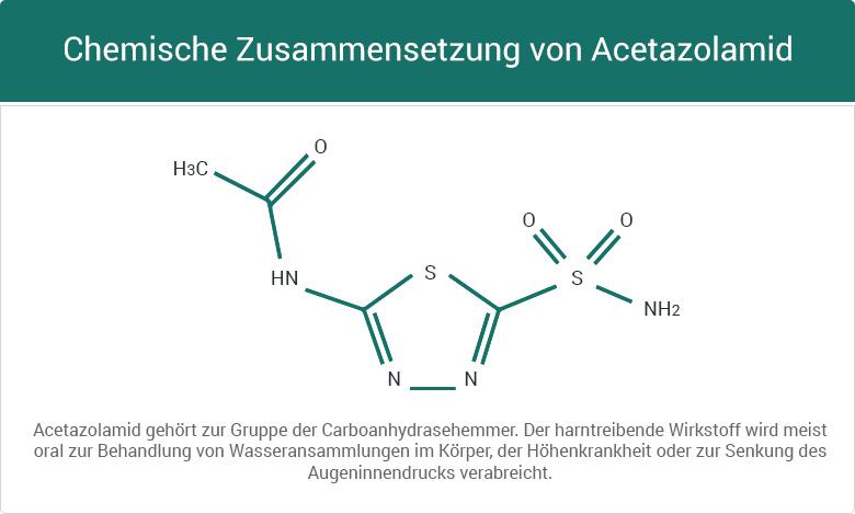 Chemische Zusammensetzung von Acetazolamid