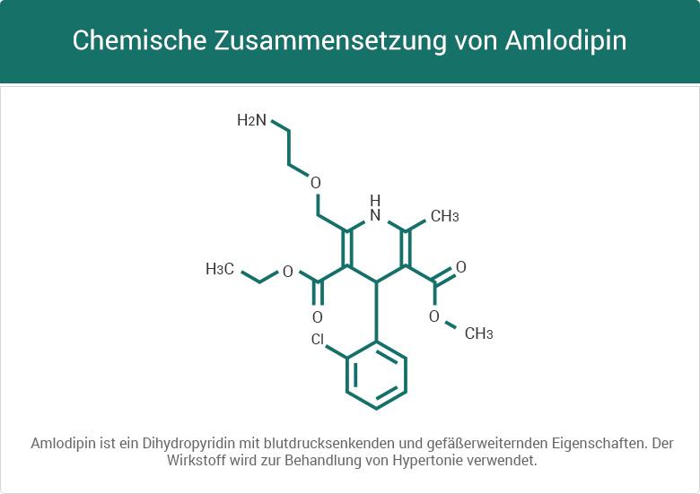 Chemische Zusammensetzung von Amlodipin