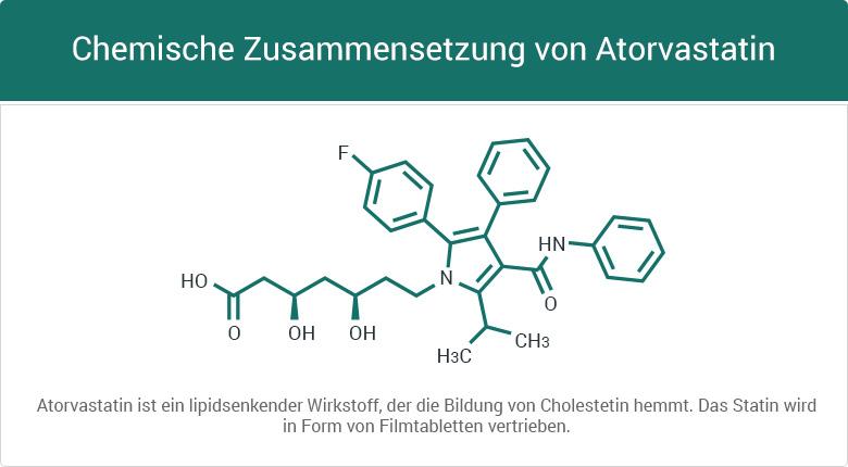 Chemische Zusammensetzung von Atorvastatin
