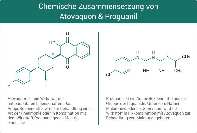 Chemische Zusammensetzung von Atovaquon & Proguanil
