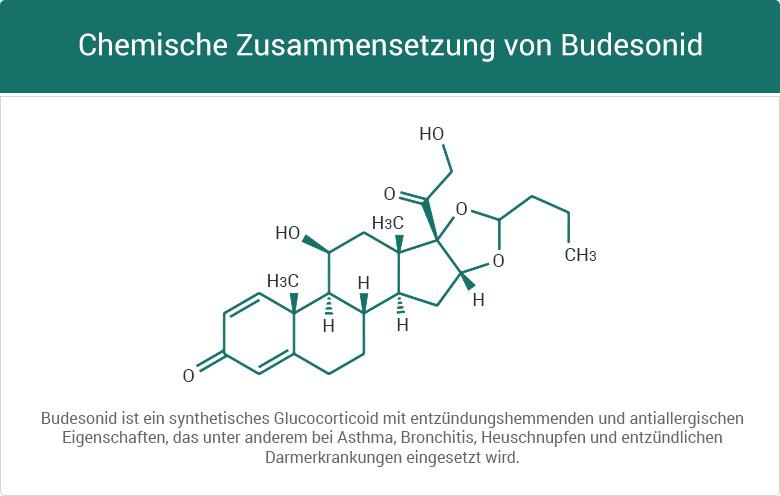 Chemische Zusammensetzung von Budesonid