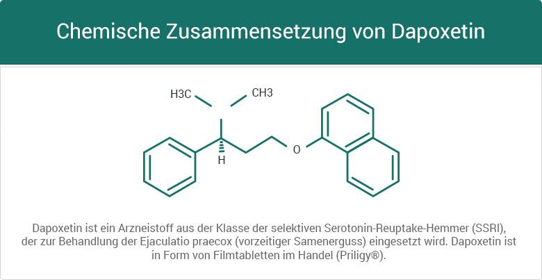 Chemische Zusammensetzung von Dapoxetin
