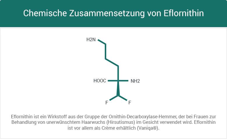 Chemische Zusammensetzung von Eflornithin