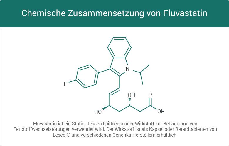 Chemische Zusammensetzung von Fluvastatin Cholesterinsenker Statine Cholesterinspiegel LDL-Cholesterin