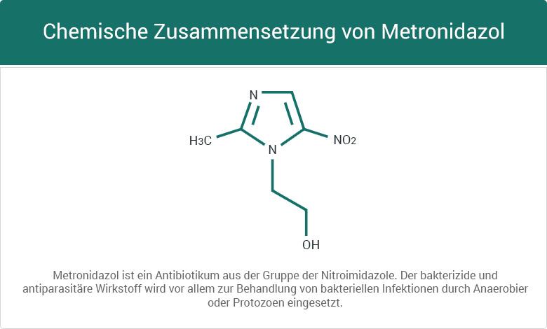 Chemische Zusammensetzung von Metronidazol