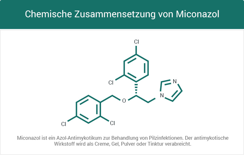 Chemische Zusammensetzung von Miconazol