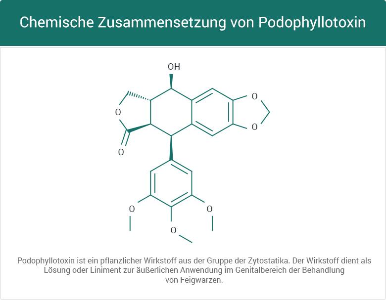Chemische Zusammensetzung von Podophyllotoxin