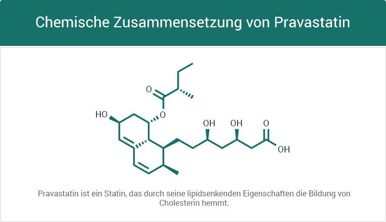Chemische Zusammensetzung von Pravastatin