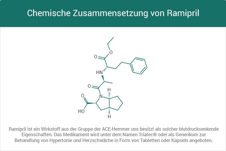 Chemische Zusammensetzung von Ramipril